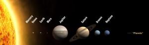 астрономия для детей - планеты