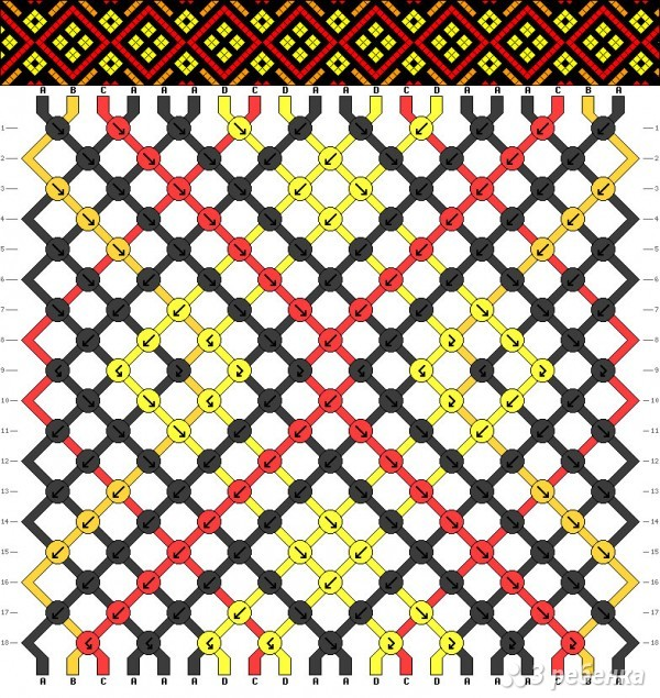 Схема фенечки из мулине с блоками линий.