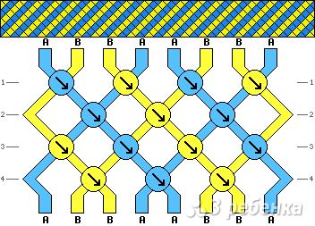 Схема фенечки 1001