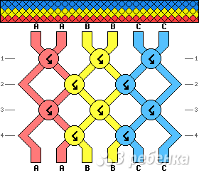 Схема фенечки 2255