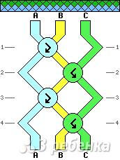 Схема фенечки 1476