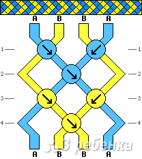 Схема фенечки 1954