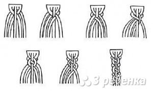 схема плетения косички из пяти ниток