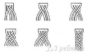 второй способ плетения косички из пяти ниток