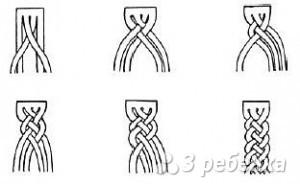 Фенечки из шнуров схемы