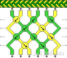 Схема фенечки 4881