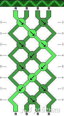 Схема фенечки 8079