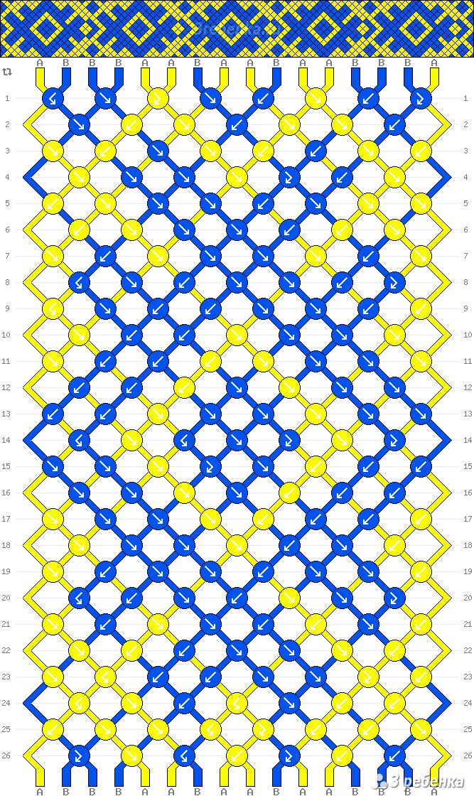 Схемы вышивки екатерина