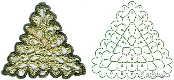Схема вязания крючком 6