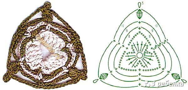 Схема вязания крючком 12
