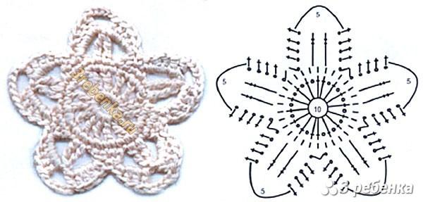 Схема вязания крючком 85