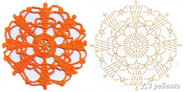 Схема вязания крючком 123