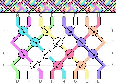 Схема фенечки 34742